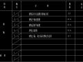 长峰钢铁厂房施工图