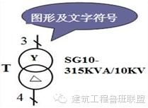 [弘毅|讲堂]捋一捋建筑强电系统_24