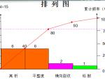 【QC成果】提高沥青混凝土面层低温季节施工质量