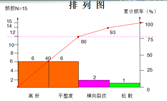 [QC成果]提高沥青混凝土面层低温季节施工质量