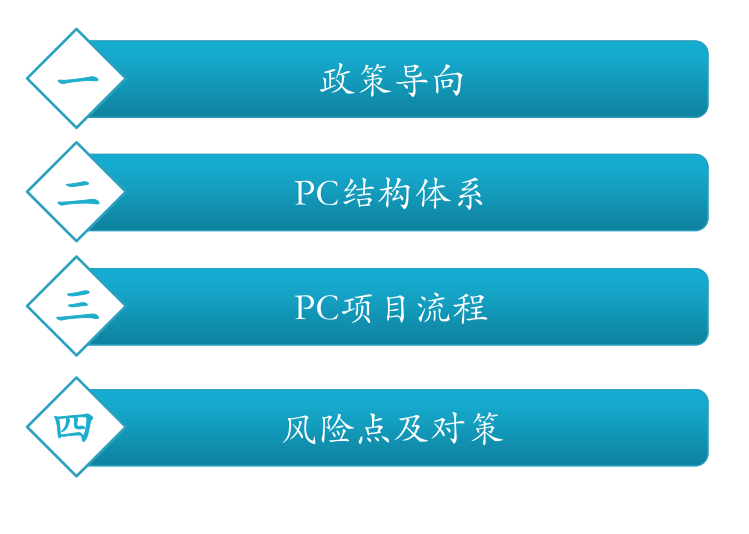 绿地事业二部PC发展现状_1