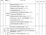 施工单位工程项目安全管理资料表格(407页)