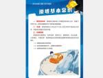 【安全月】常见地质灾害及防范措施高清挂图