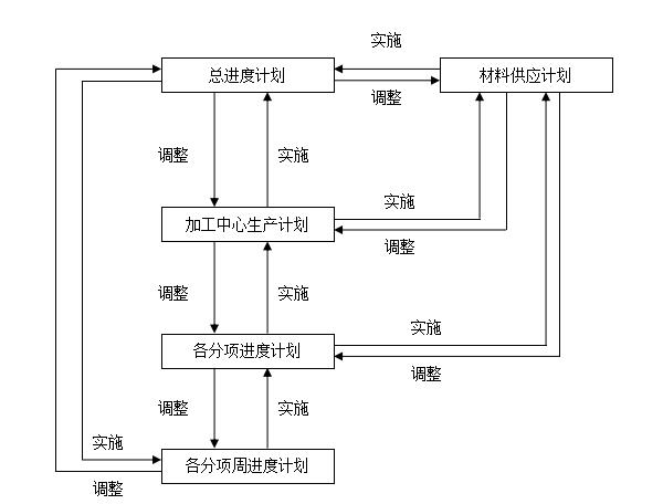 [衡水]幕墙工程施工组织设计(共126页)