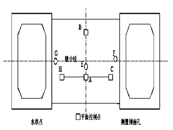 大桥施工组织设计(共165页)