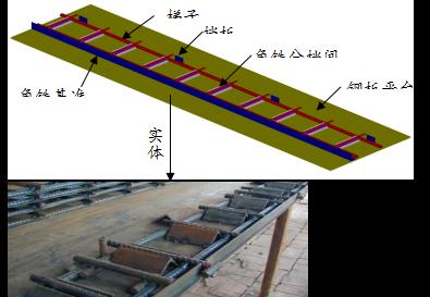 灾备及后援基地建设项目创鲁策划书(中建,117页)