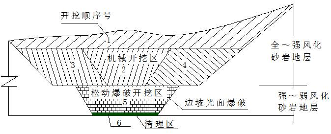 严寒地区时速250km铁路客运专线工程投标施工组织设计653页(路桥隧涵)_10