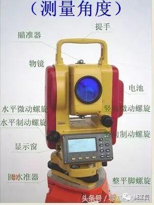 GPS测量仪水准仪电子经纬仪全站仪原理概括_6