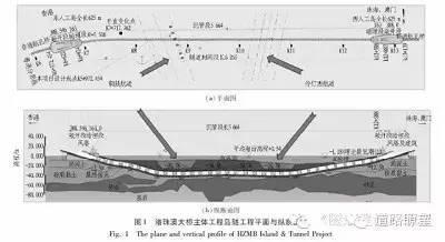 港珠澳大桥沉管隧道新技术,值得看看!