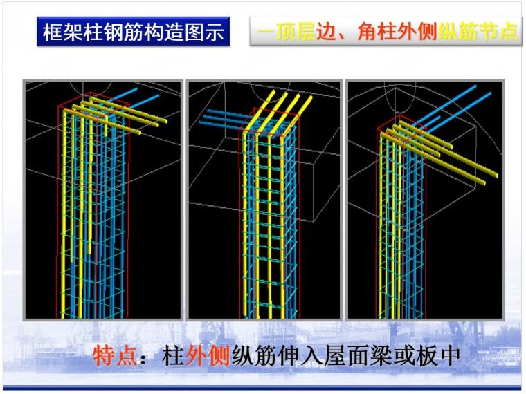 16G101系列钢筋平法工程图文详解-5、框架柱钢筋构造图示