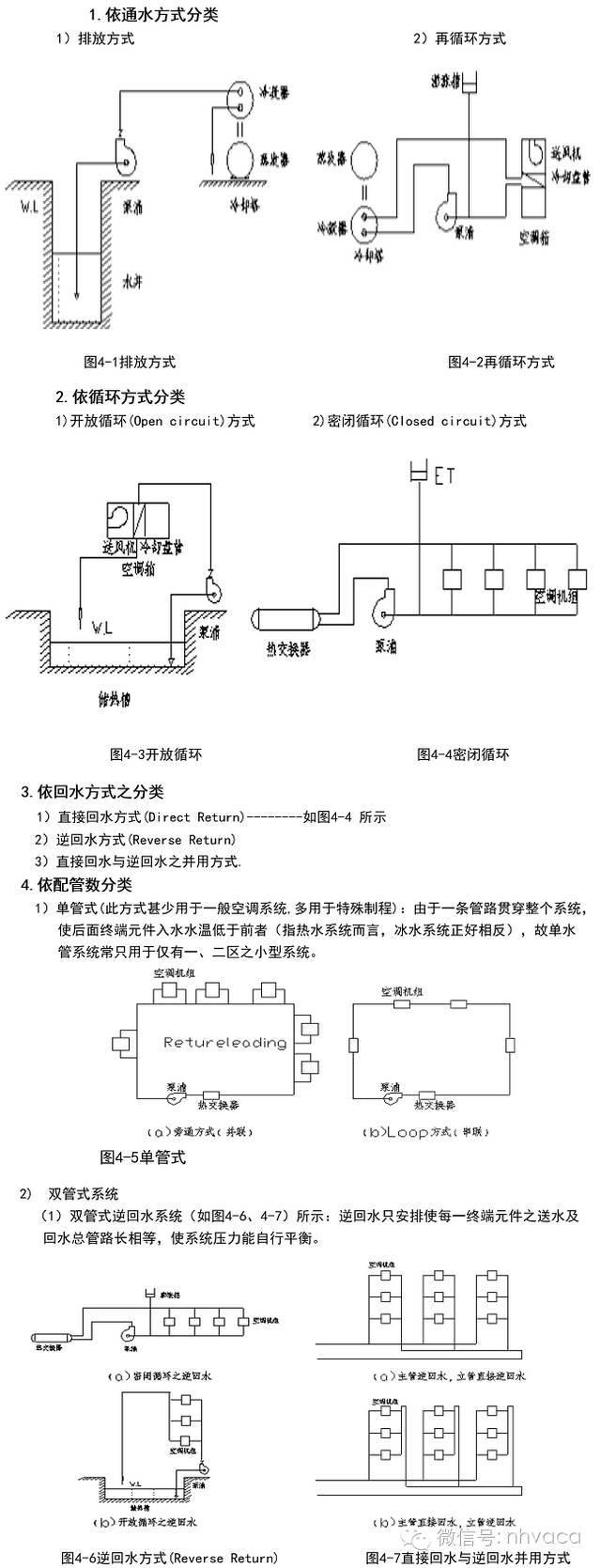 大型建筑中央空调水管设计要领!