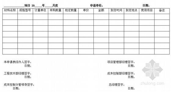 [采购管理]月度材料设备采购申请单