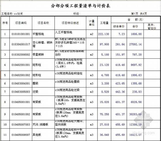 [江苏]站闸建筑工程量清单报价书