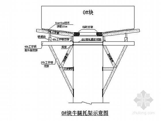 预应力混凝土连续箱梁桥0#块牛腿托架施工工法