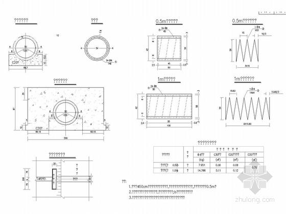 [湖北]一级公路路基路面设计图192张(含排水边坡防护)-Φ50cm钢筋混凝土圆管涵设计图