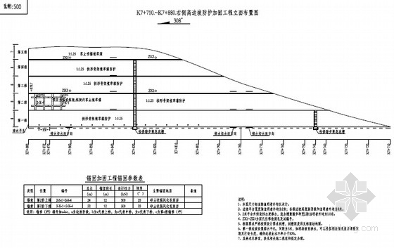 [福建]高速公路路基28m~57m路堑边坡防护加固工程动态设计图201张
