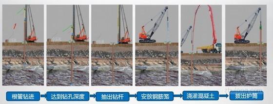 软硬过渡岩土层中桩基础成孔新技术