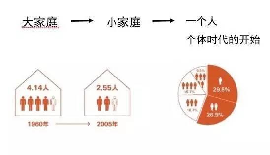 """青山周平:""""我们为什么要用那么多钱去买两室一厅?""""_2"""