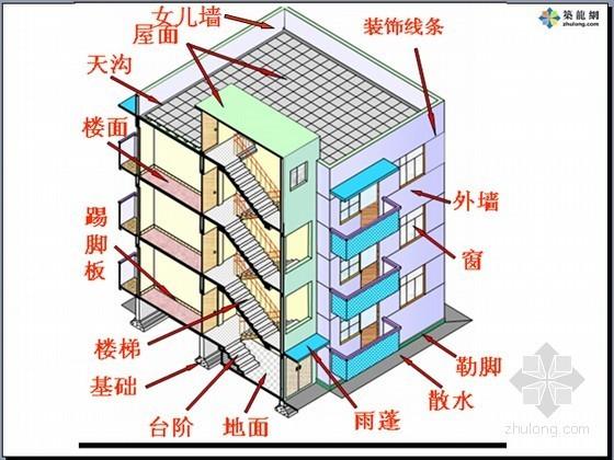 知名高校编制建筑工程识图与构造全套图解讲义592页(共十一章 极其全面)