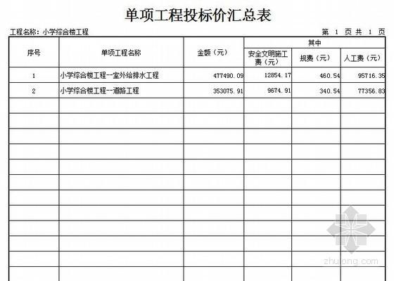 [广东]小学综合楼市政工程量清单报价(2012-12)
