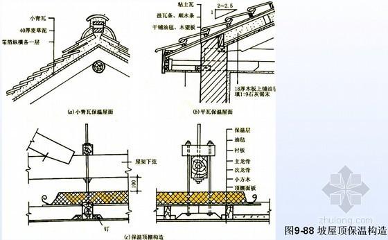 建筑工程屋顶常见做法及构造要求培训讲义