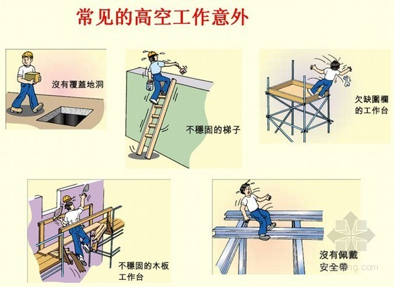 建筑工程施工安全教育培训讲义(PPT)