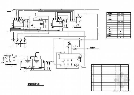 锅炉房与换热站热力系统图