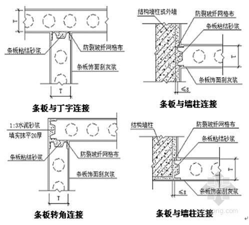 [广东]商业广场轻质墙板施工方案