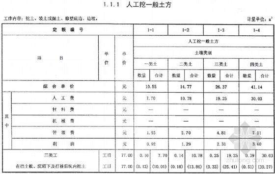 [全套]2014版江苏省建筑与装饰工程计价定额1166页(上下册高清版)