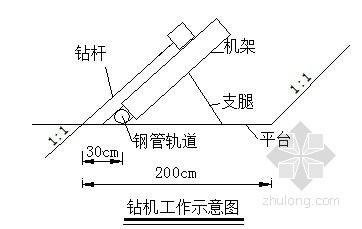 农田用地综合整治施工组织设计(石方爆破 泵站)