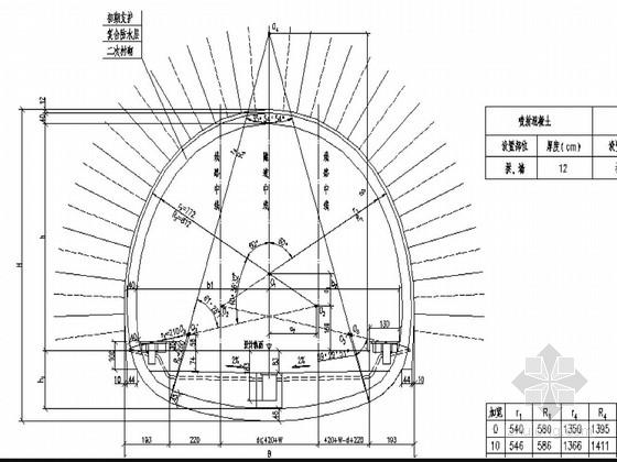 [四川]知名大院设计双线隧道复合式衬砌施工图161张(有砟地段 无砟地段)