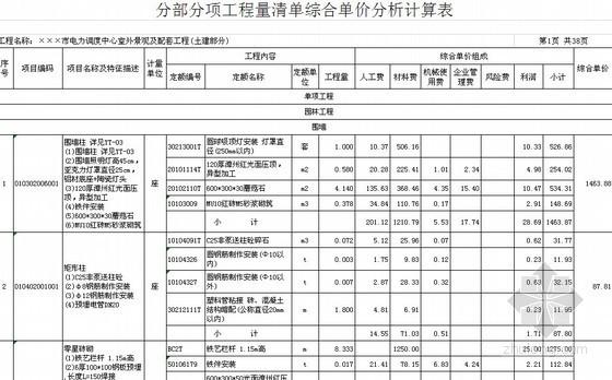 [福建]2013年调度中心室外景观及配套工程(土建部分)工程量清单预算及编制说明(综合单价分析+材料单价)