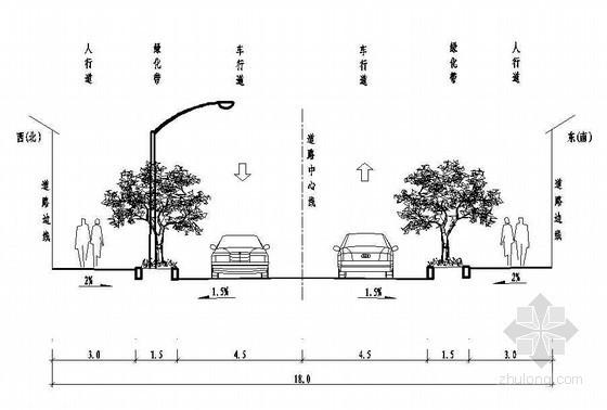 市政道路工程标准横断面节点详图设计