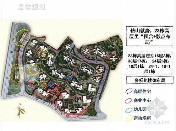 ISO案例150例及案例分析资料下载-[重庆]大型中央公园项目案例分析(PPT格式 附图丰富)