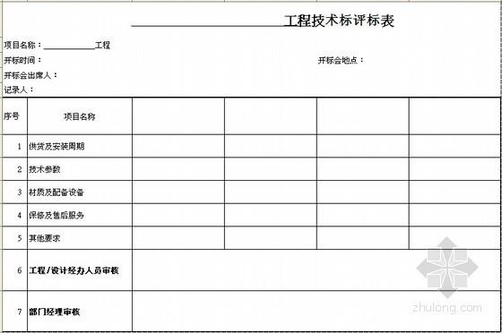 大型房地产公司招投标指引文件(含全套表格)
