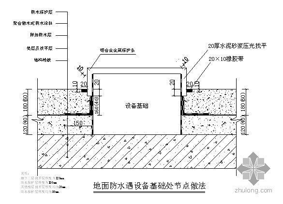北京某大型击剑馆室内防水施工方案(聚合物水泥防水涂料 JS复合防水涂料)