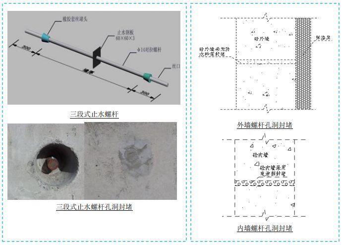 五大分部工程施工质量标准化图集,大量现场细部节点做法!_9