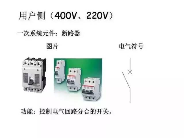 [详解]全面掌握低压配电系统全套电气元器件_36