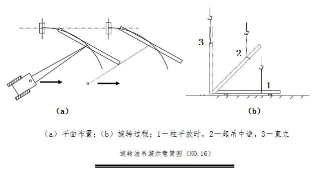 钢结构专项施工方案详解,赶紧收藏!_4