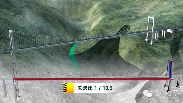 这么霸气的山区悬索桥见过没?施工动画更是大写的华丽丽!