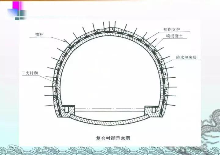 图文|隧道工程施工宝典_53