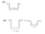 泸州市城西支干道四期景观施工组织设计(135页)