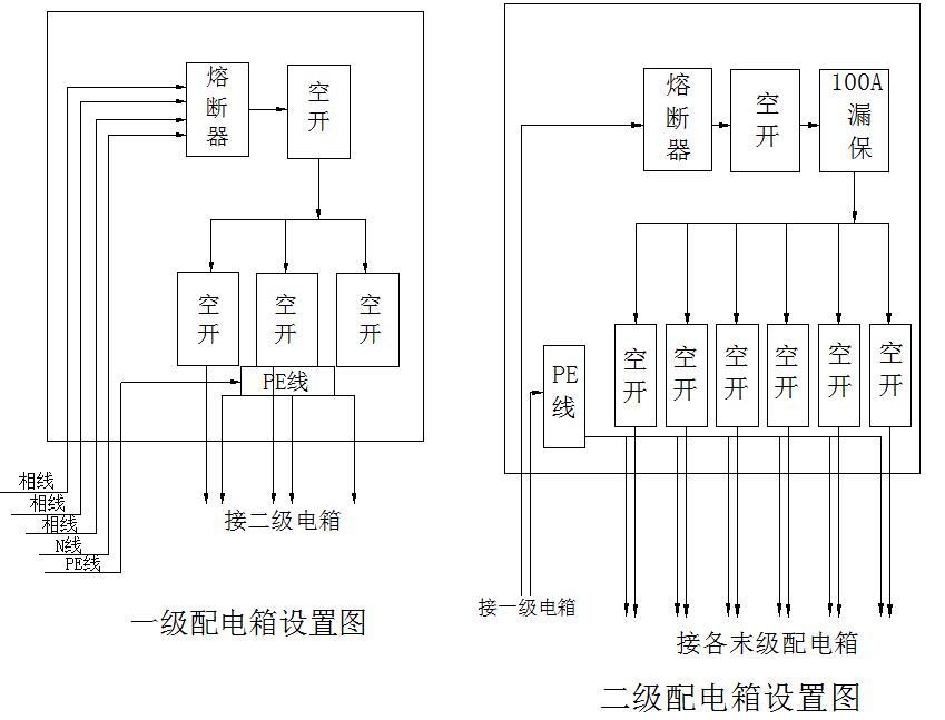 [不图]发电机临时a资料分享资料方案免费下载tekla用电显示标注纸图片