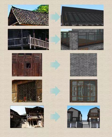 带你玩转文化特色,民俗商业街区规划设计方案!_7