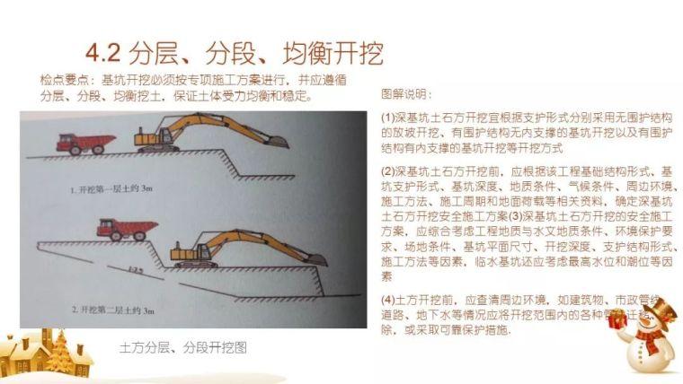 危大工程专题:基坑作业全过程安全检查要点PPT_25