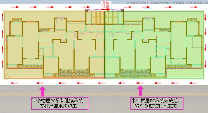 普通商品房项目PC专项施工方案