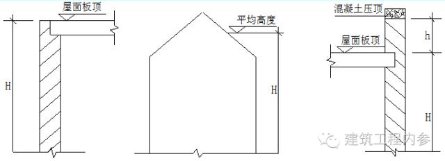 砌筑工程量计算规则,很完整,值得一看!_8