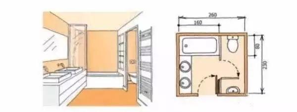 卫生间装修尺寸,精细到每一毫米的设计!_11