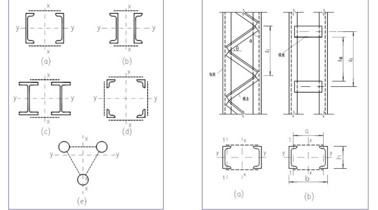 钢结构基本原理中课件_8