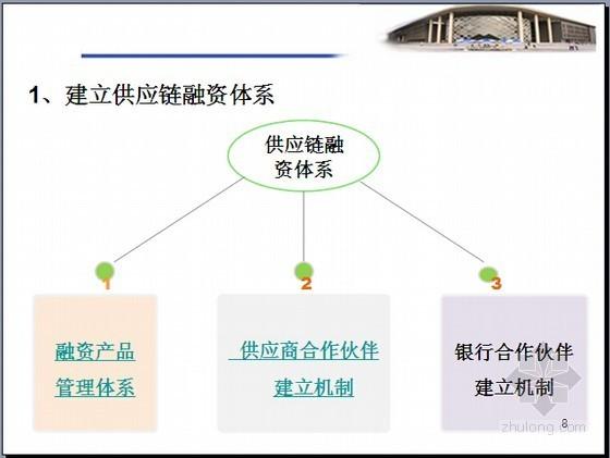 建设工程项目资金管理案例分析精讲(典型案例分析47页)